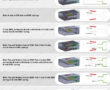 【ニュース】USB認証に関するお知らせ